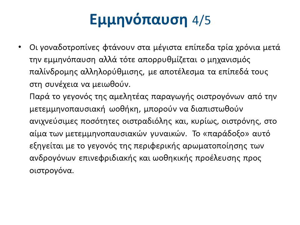Εμμηνόπαυση 5/5