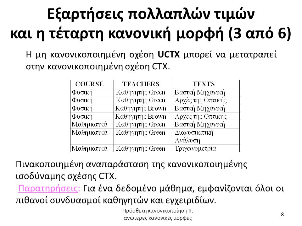 Εξαρτήσεις πολλαπλών τιμών και η τέταρτη κανονική μορφή (3 από 6)