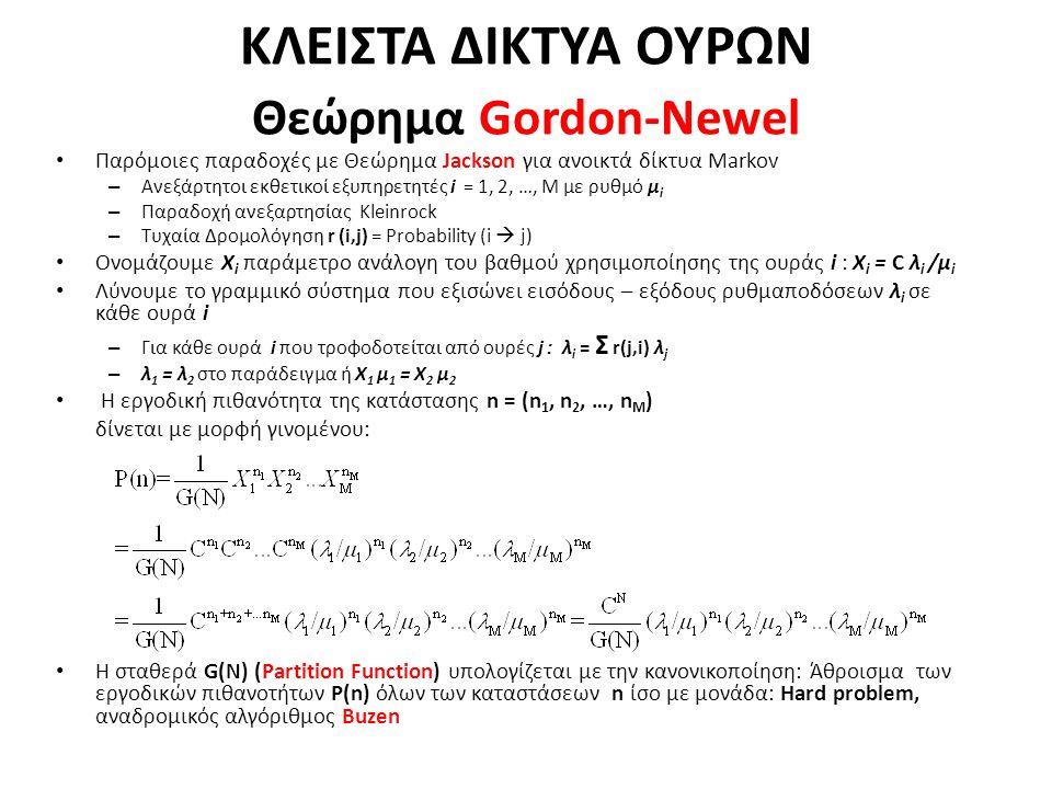 ΚΛEΙΣΤΑ ΔΙΚΤΥΑ ΟΥΡΩΝ Θεώρημα Gordon-Newel