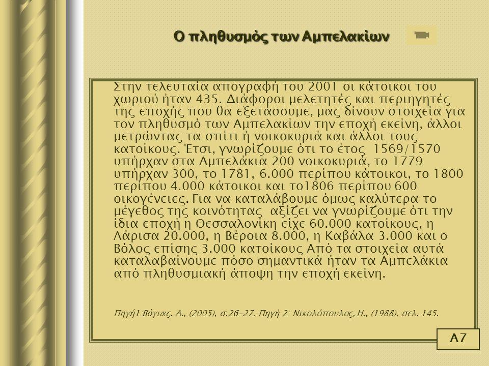 Ο πληθυσμός των Αμπελακίων