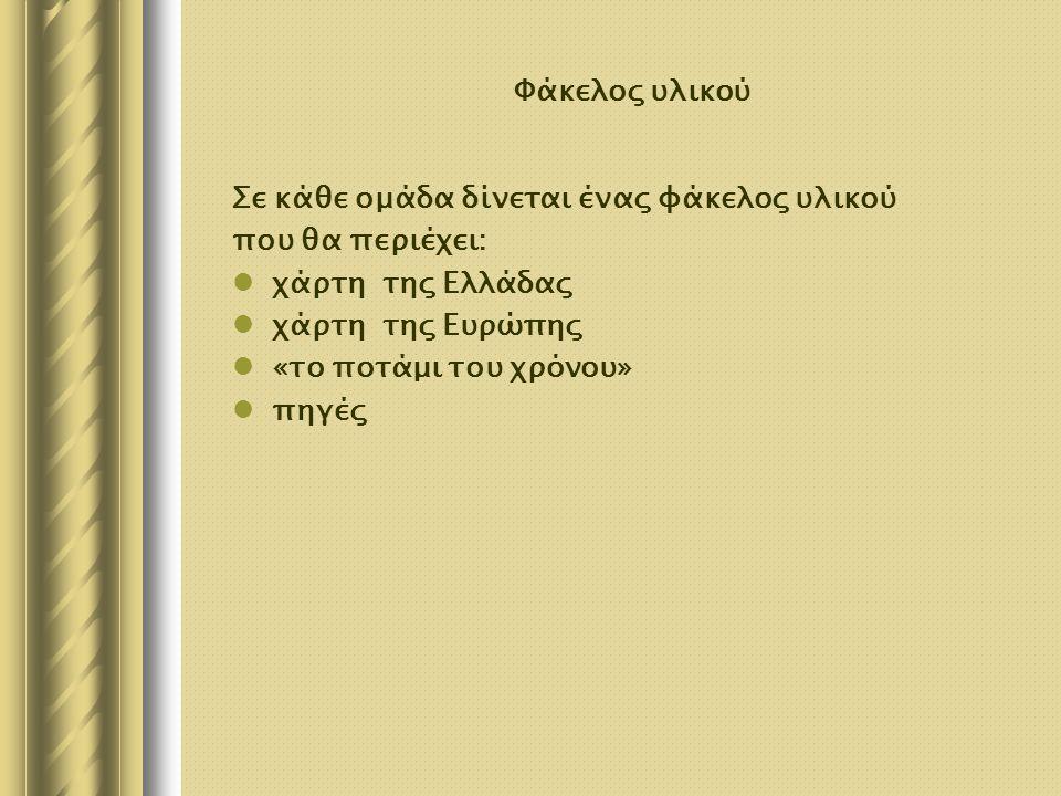 Φάκελος υλικού Σε κάθε ομάδα δίνεται ένας φάκελος υλικού. που θα περιέχει: χάρτη της Ελλάδας. χάρτη της Ευρώπης.