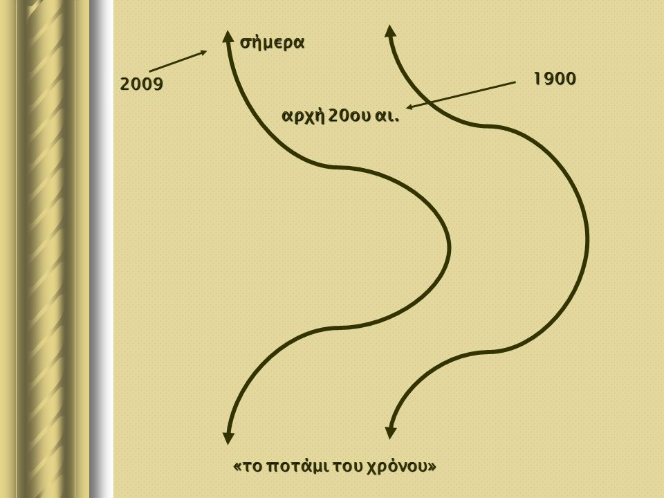 σήμερα 1900 2009 αρχή 20ου αι. «το ποτάμι του χρόνου»