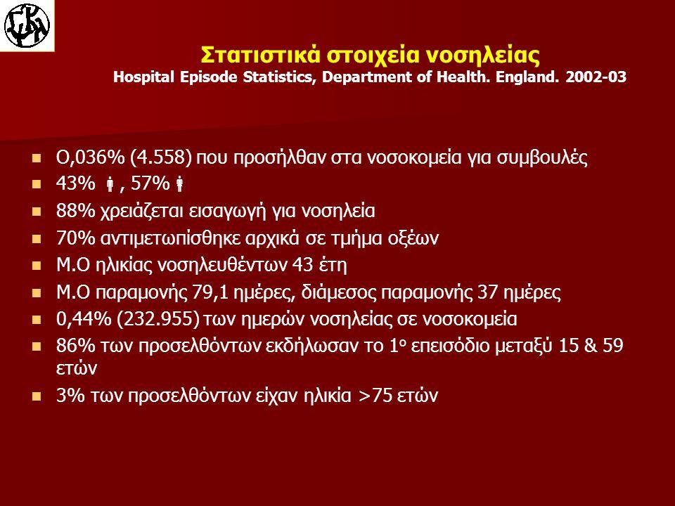 Στατιστικά στοιχεία νοσηλείας Hospital Episode Statistics, Department of Health. England. 2002-03