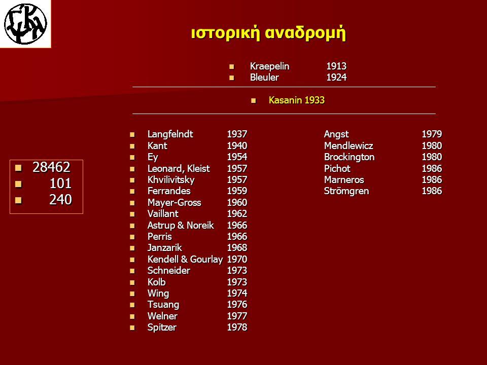ιστορική αναδρομή 28462 101 240 Kraepelin 1913 Bleuler 1924