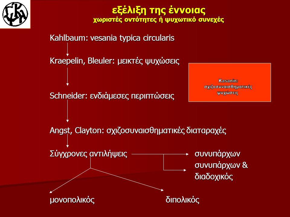 εξέλιξη της έννοιας χωριστές οντότητες ή ψυχωτικό συνεχές