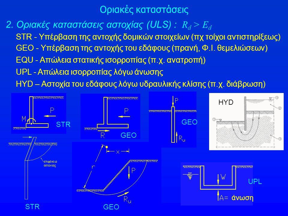 2. Οριακές καταστάσεις αστοχίας (ULS) : Rd > Ed