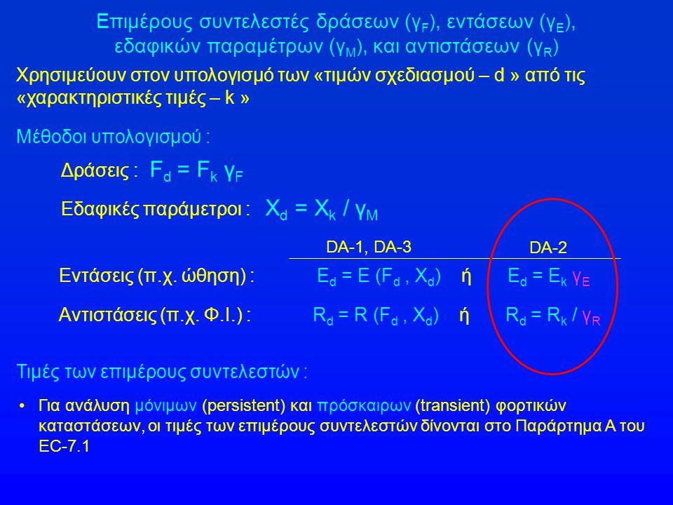 Επιμέρους συντελεστές δράσεων (γF), εντάσεων (γΕ),