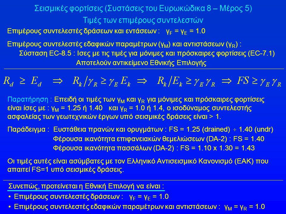 Σεισμικές φορτίσεις (Συστάσεις του Ευρωκώδικα 8 – Μέρος 5)