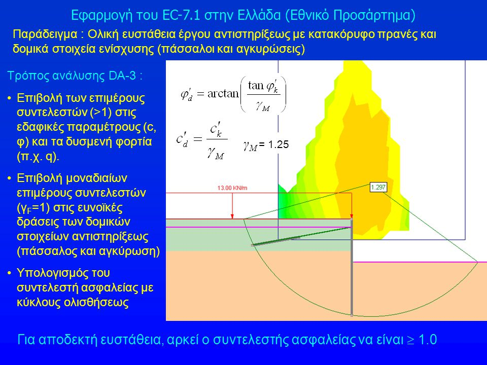 Εφαρμογή του EC-7.1 στην Ελλάδα (Εθνικό Προσάρτημα)