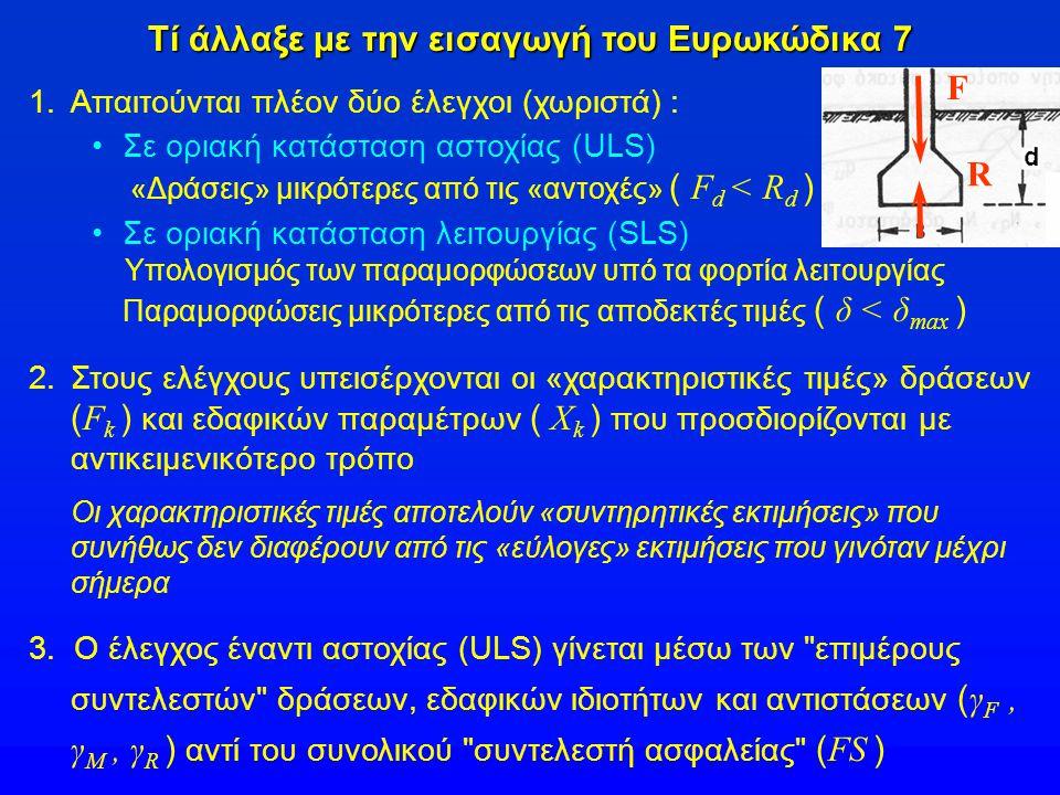Τί άλλαξε με την εισαγωγή του Ευρωκώδικα 7