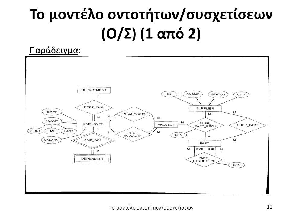Το μοντέλο οντοτήτων/συσχετίσεων (Ο/Σ) (1 από 2)