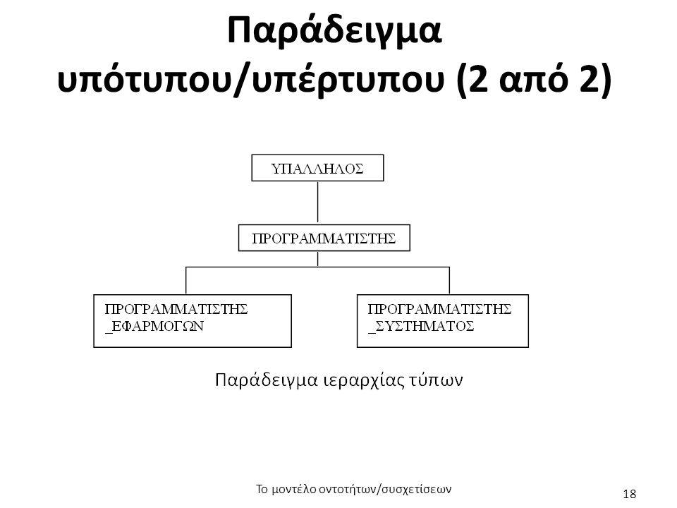 Παράδειγμα υπότυπου/υπέρτυπου (2 από 2)