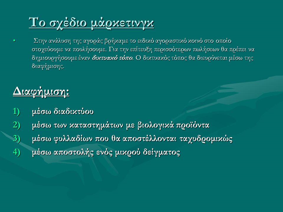 Το σχέδιο μάρκετινγκ Διαφήμιση: μέσω διαδικτύου