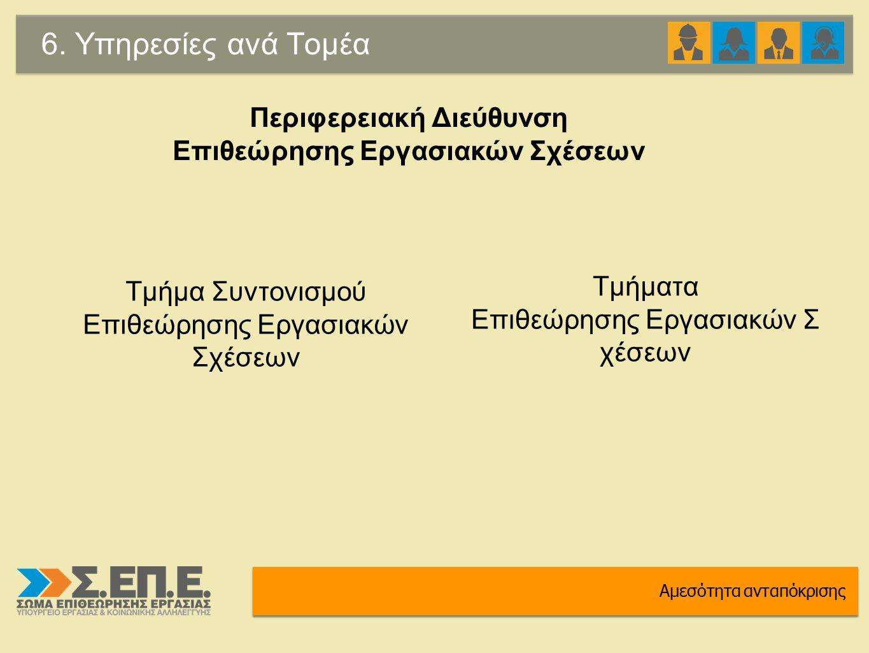 Περιφερειακή Διεύθυνση Επιθεώρησης Εργασιακών Σχέσεων