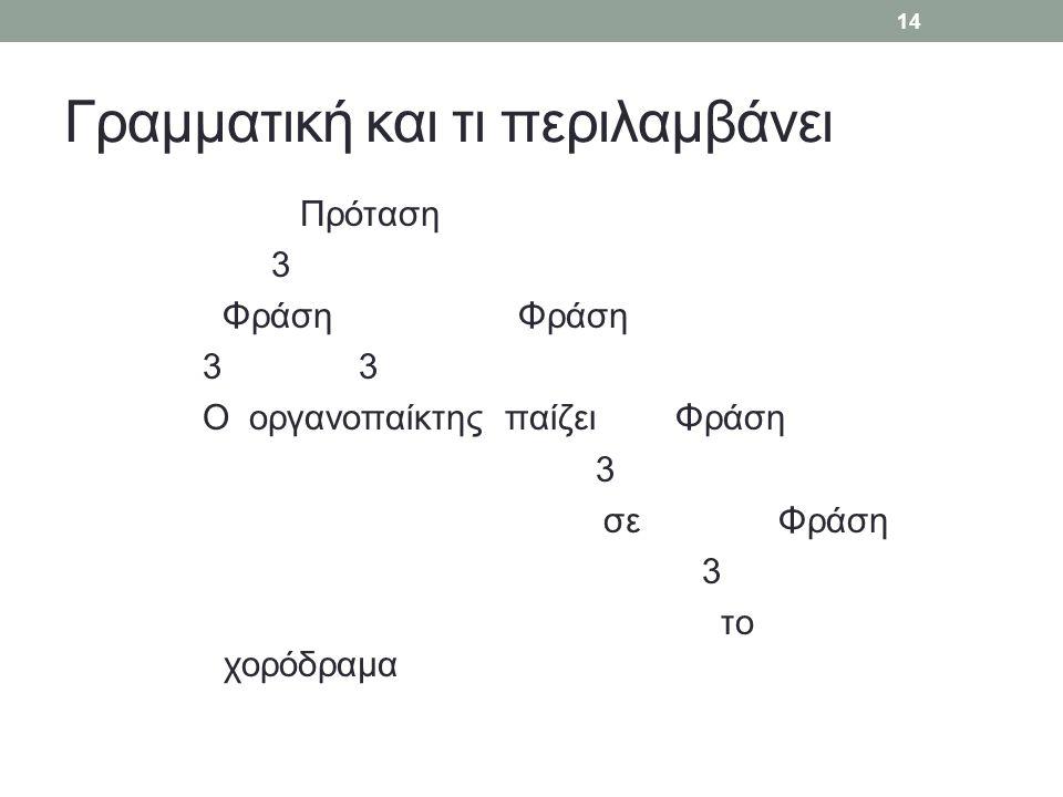 Γραμματική και τι περιλαμβάνει