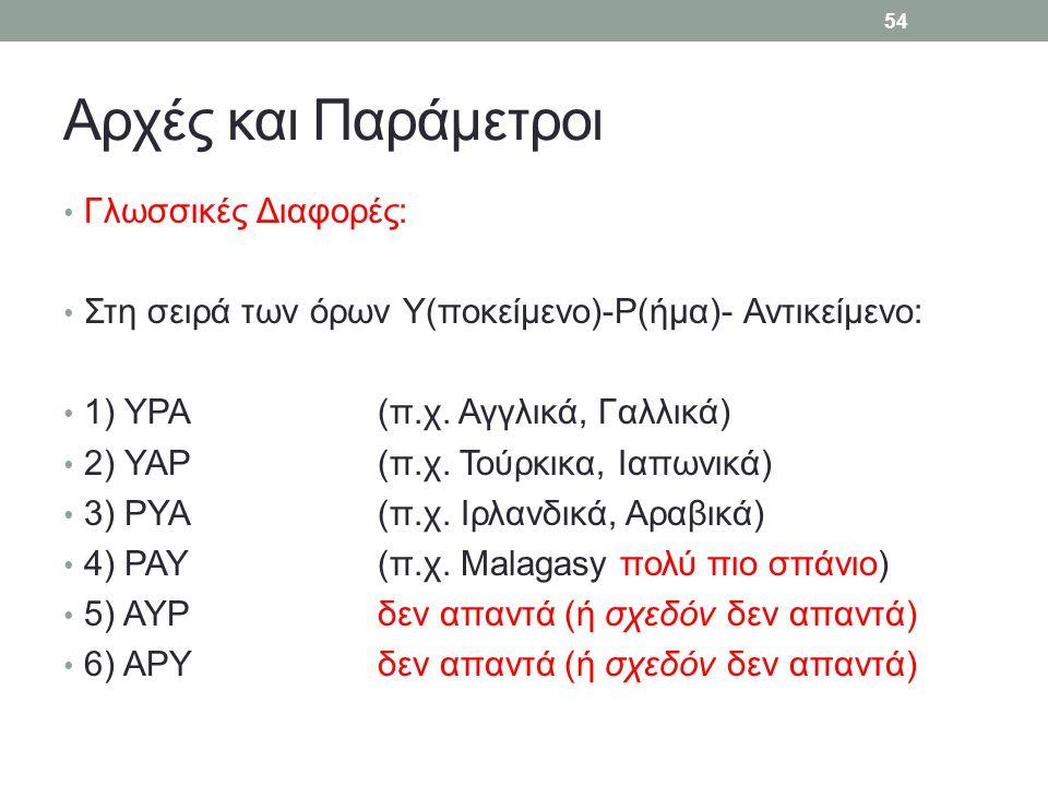 Αρχές και Παράμετροι Γλωσσικές Διαφορές: