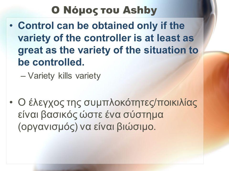 Ο Νόμος του Ashby