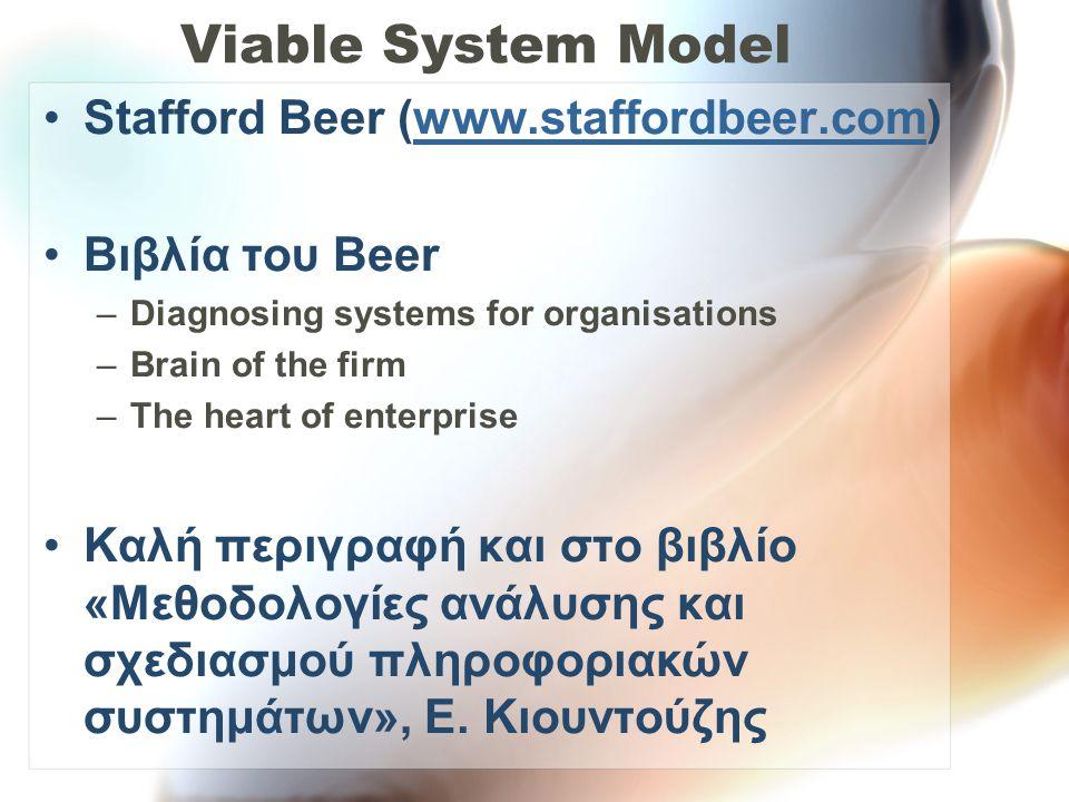 Viable System Model Stafford Beer (www.staffordbeer.com)