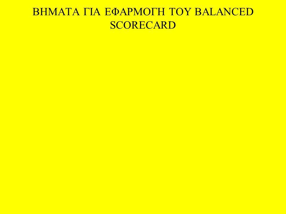 ΒΗΜΑΤΑ ΓΙΑ ΕΦΑΡΜΟΓΗ ΤΟΥ BALANCED SCORECARD