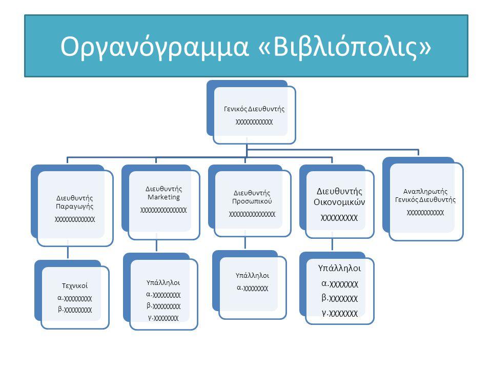 Οργανόγραμμα «Βιβλιόπολις»