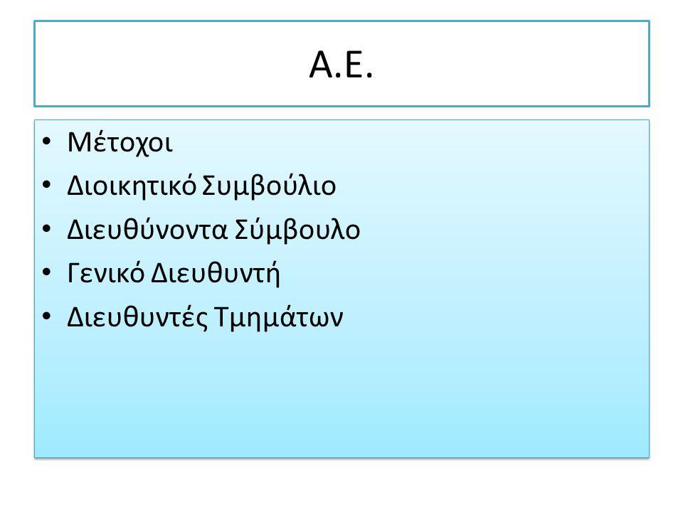 Α.Ε. Μέτοχοι Διοικητικό Συμβούλιο Διευθύνοντα Σύμβουλο