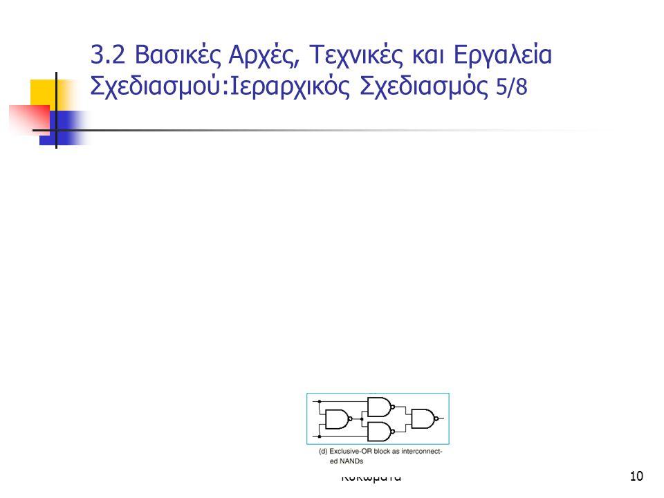 Κεφάλαιο 3 - Συνδιαστικά Κυκώματα