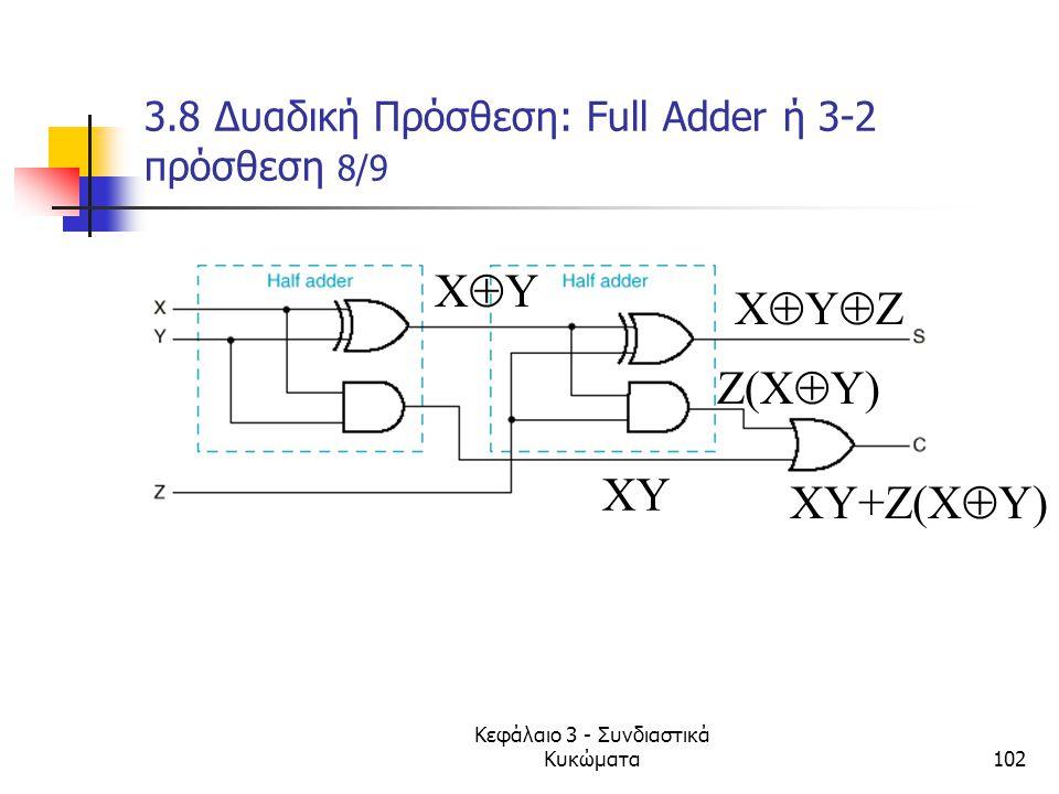 3.8 Δυαδική Πρόσθεση: Full Adder ή 3-2 πρόσθεση 8/9