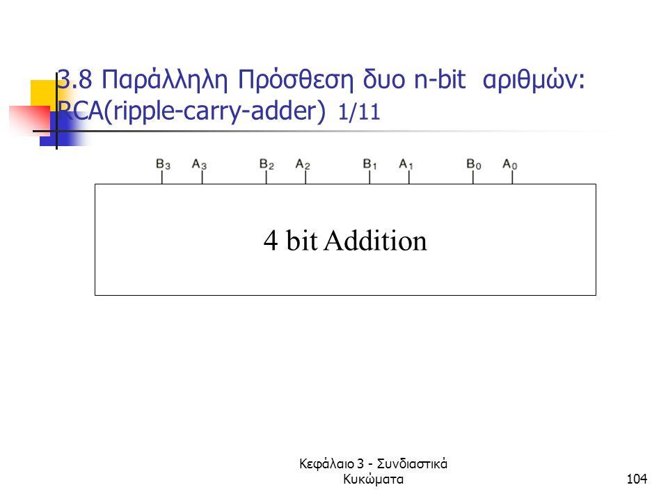 3.8 Παράλληλη Πρόσθεση δυο n-bit αριθμών: RCA(ripple-carry-adder) 1/11