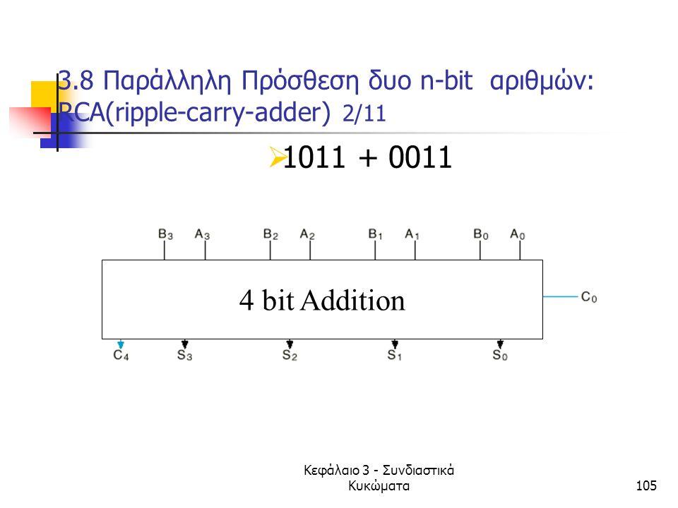 3.8 Παράλληλη Πρόσθεση δυο n-bit αριθμών: RCA(ripple-carry-adder) 2/11