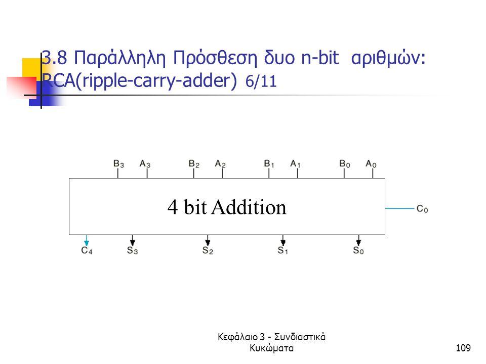 3.8 Παράλληλη Πρόσθεση δυο n-bit αριθμών: RCA(ripple-carry-adder) 6/11