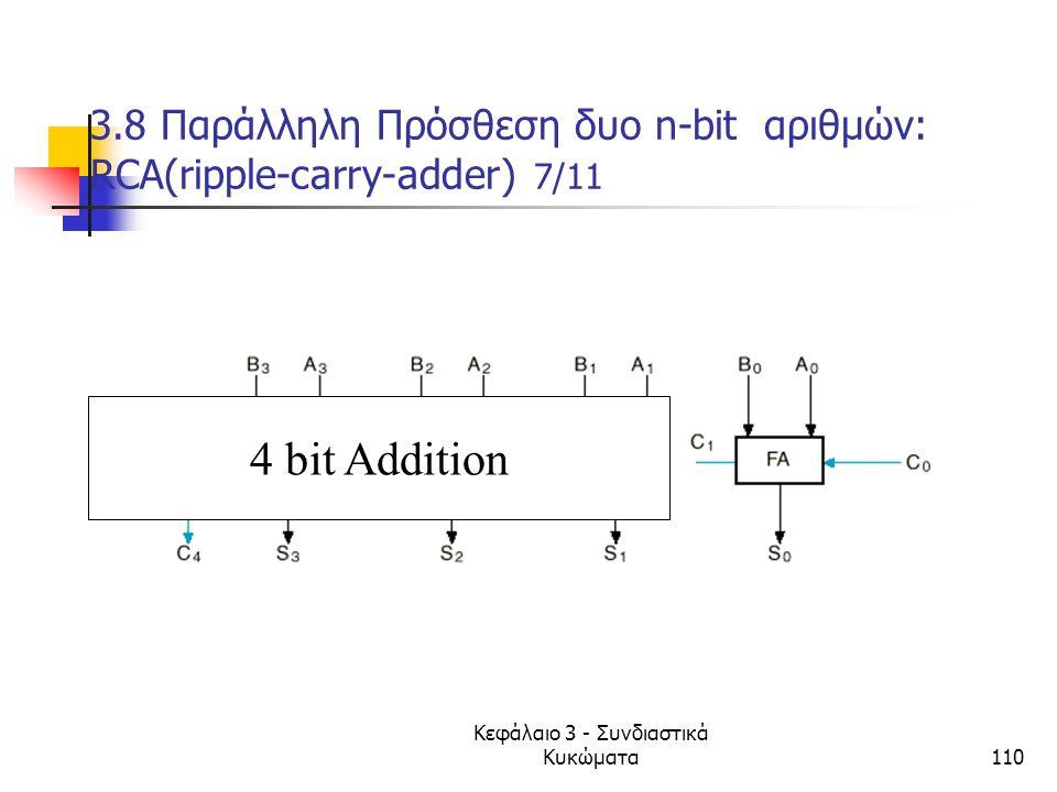 3.8 Παράλληλη Πρόσθεση δυο n-bit αριθμών: RCA(ripple-carry-adder) 7/11