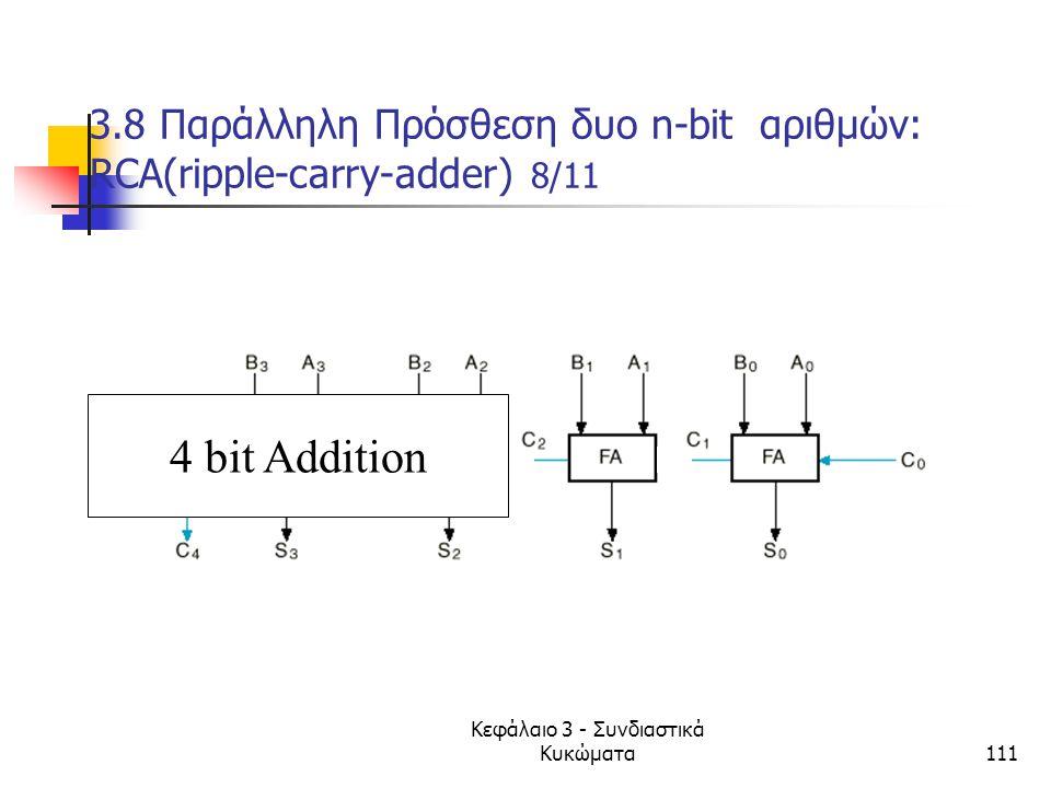 3.8 Παράλληλη Πρόσθεση δυο n-bit αριθμών: RCA(ripple-carry-adder) 8/11