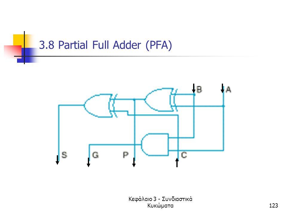 3.8 Partial Full Adder (PFA)