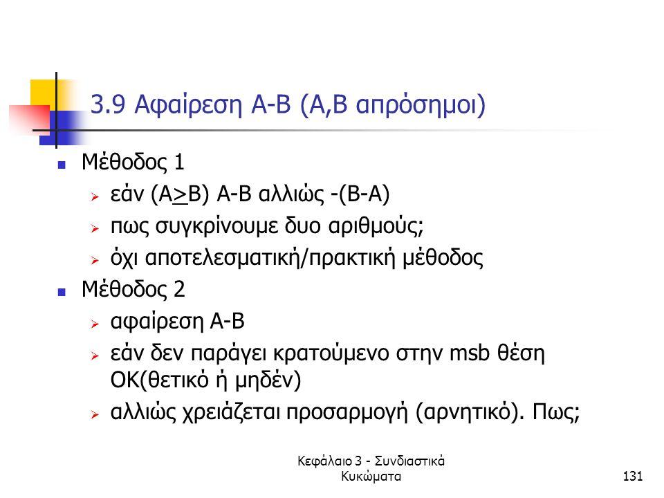 3.9 Αφαίρεση Α-Β (Α,Β απρόσημοι)