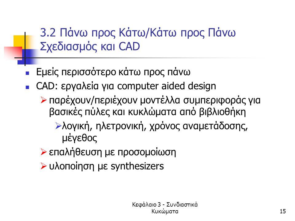3.2 Πάνω προς Κάτω/Κάτω προς Πάνω Σχεδιασμός και CAD