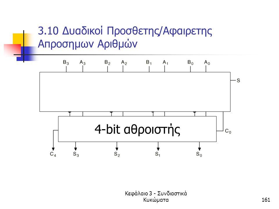 3.10 Δυαδικοί Προσθετης/Αφαιρετης Απροσημων Αριθμών