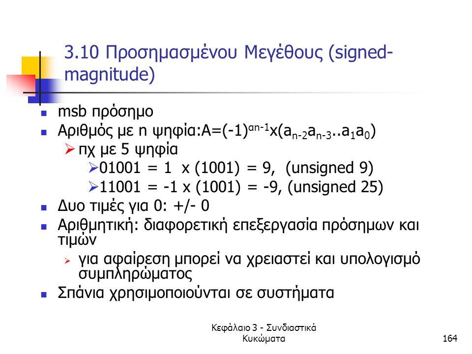 3.10 Προσημασμένου Μεγέθους (signed-magnitude)