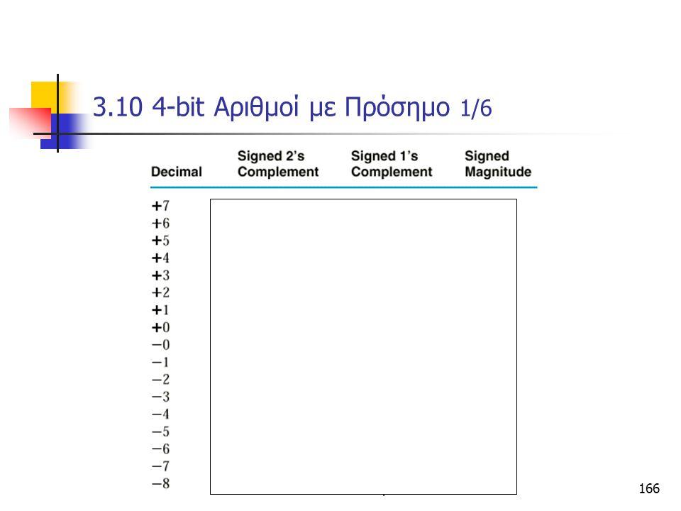 3.10 4-bit Αριθμοί με Πρόσημο 1/6