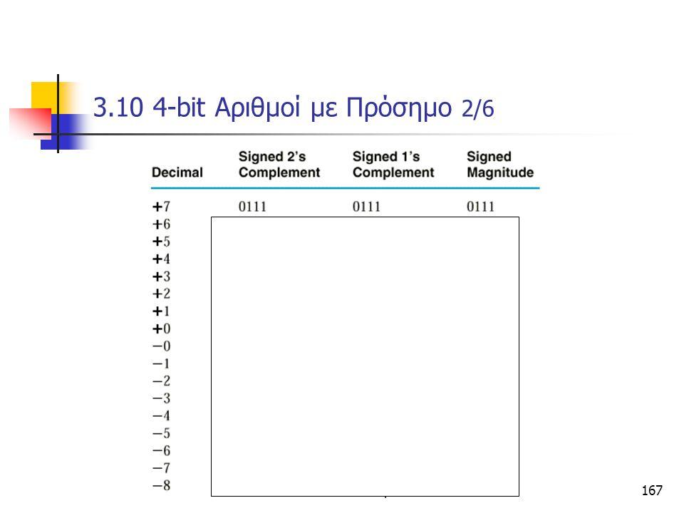 3.10 4-bit Αριθμοί με Πρόσημο 2/6