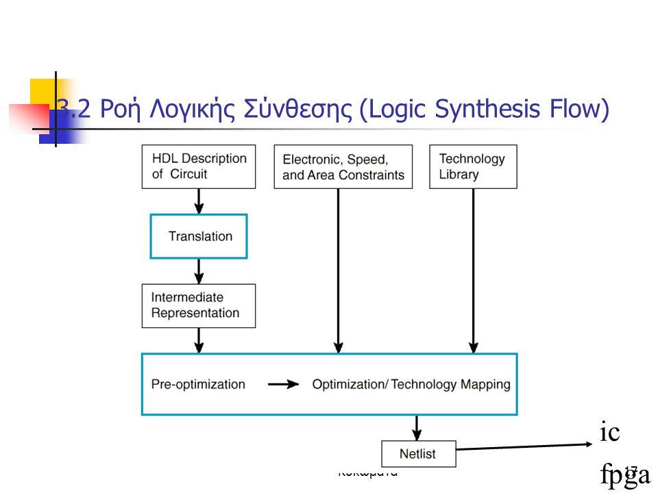 3.2 Ροή Λογικής Σύνθεσης (Logic Synthesis Flow)