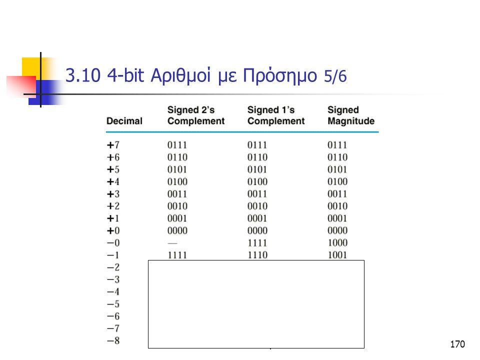 3.10 4-bit Αριθμοί με Πρόσημο 5/6