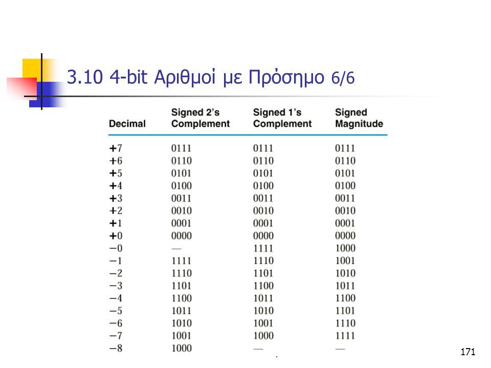 3.10 4-bit Αριθμοί με Πρόσημο 6/6