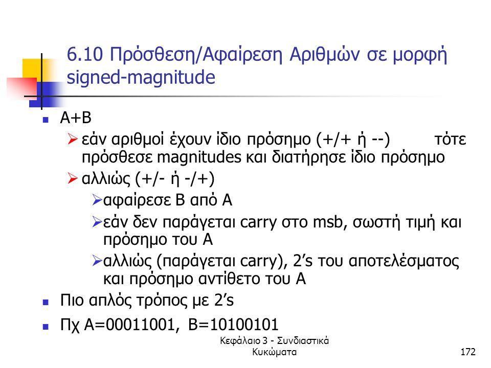 6.10 Πρόσθεση/Αφαίρεση Αριθμών σε μορφή signed-magnitude