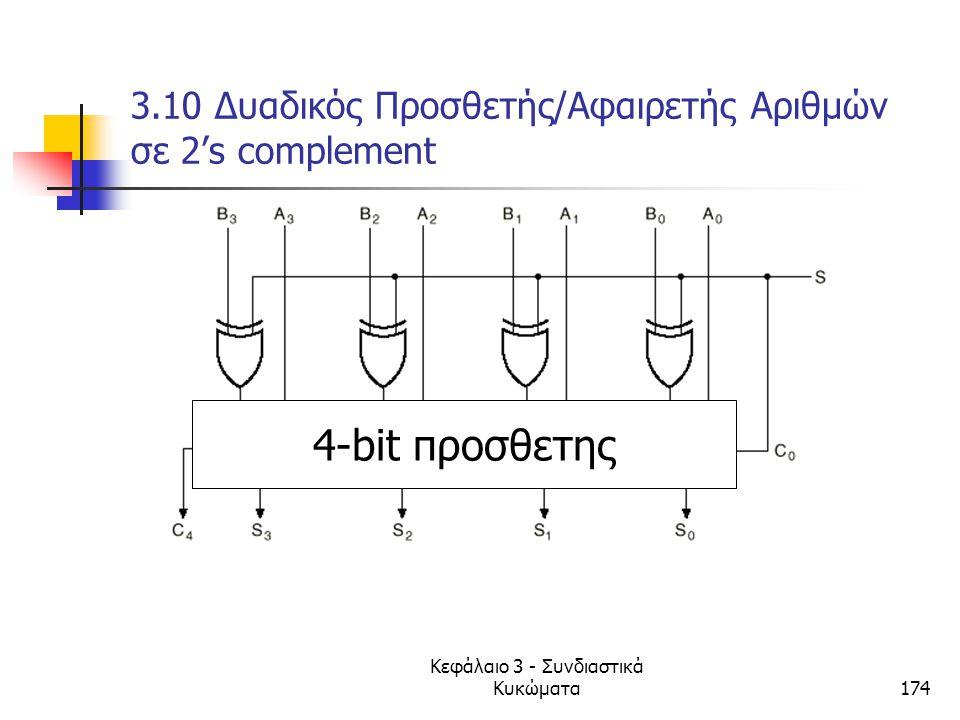 3.10 Δυαδικός Προσθετής/Αφαιρετής Αριθμών σε 2's complement