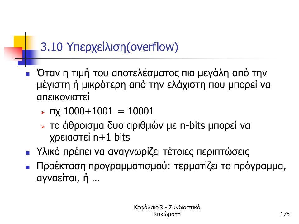 3.10 Yπερχείλιση(overflow)