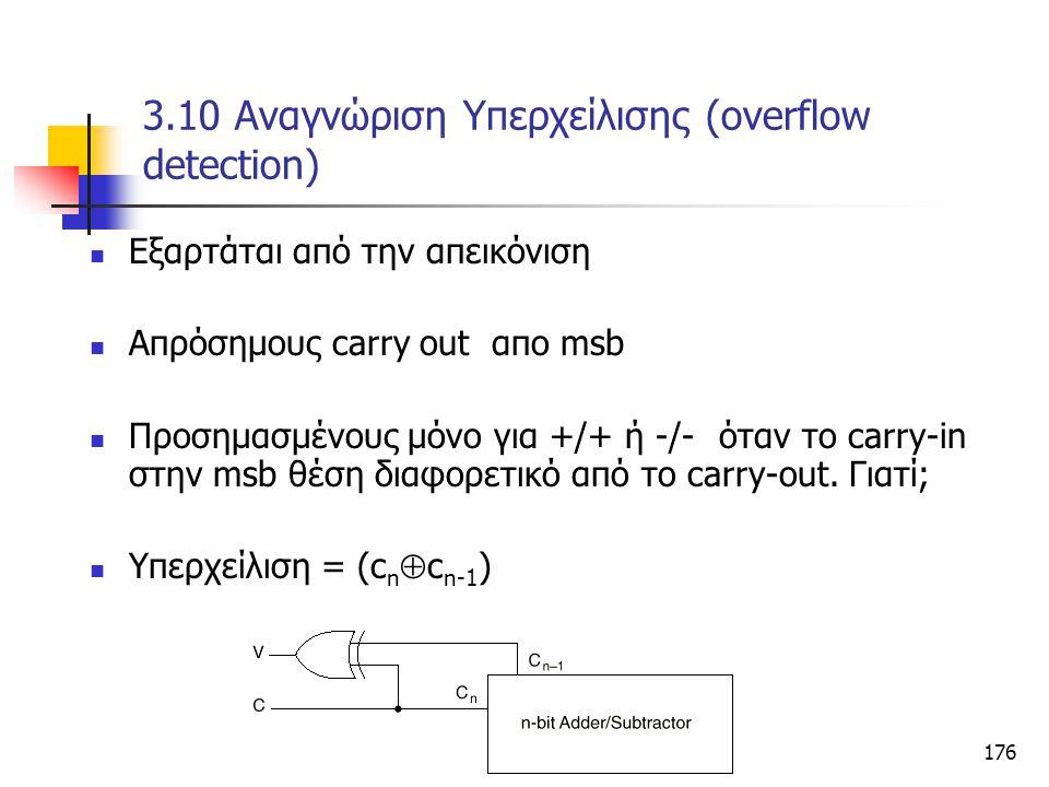 3.10 Αναγνώριση Υπερχείλισης (overflow detection)