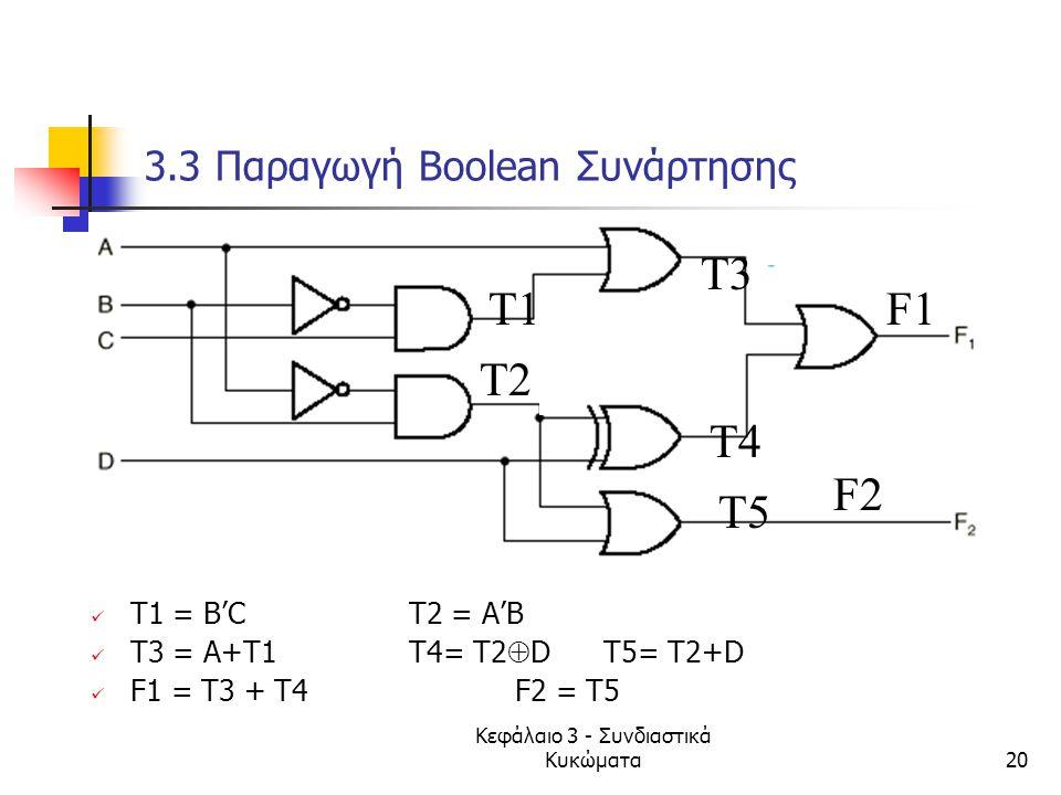 3.3 Παραγωγή Boolean Συνάρτησης