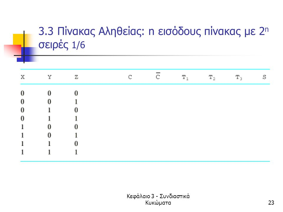 3.3 Πίνακας Αληθείας: n εισόδους πίνακας με 2n σειρές 1/6