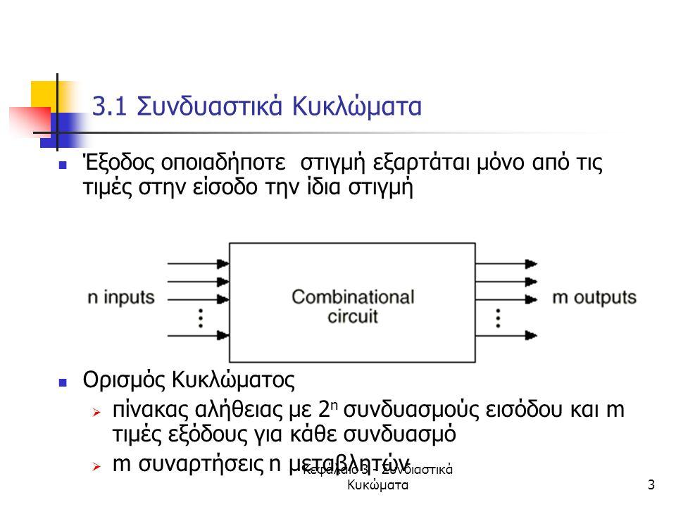 3.1 Συνδυαστικά Κυκλώματα