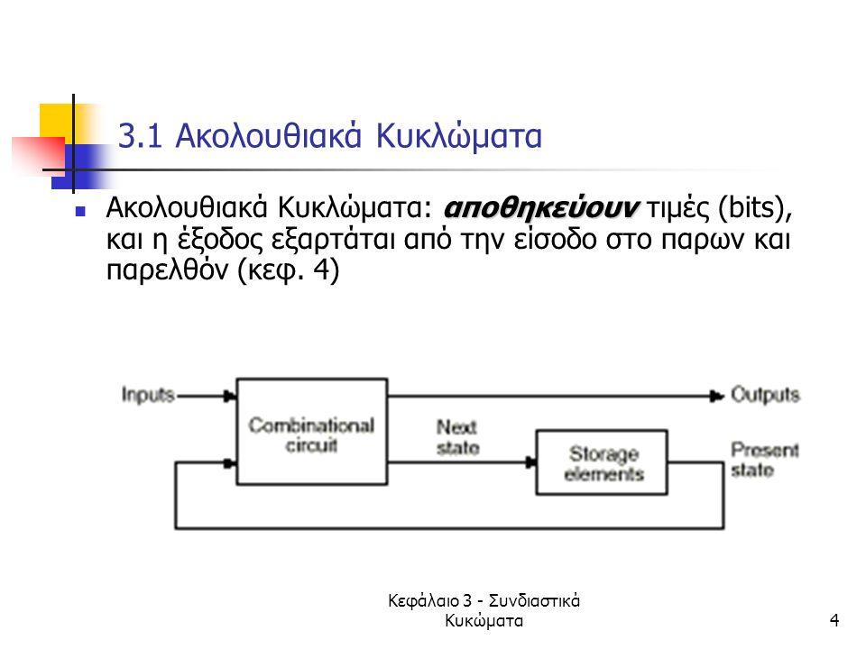 3.1 Ακολουθιακά Κυκλώματα